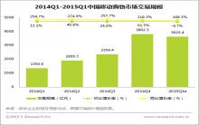 """艾瑞:移动购物市场""""战况""""激烈,2015Q1同比增168.3%"""